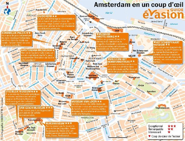 amsterdam-planbis